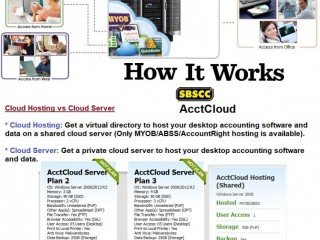 SBSCC - Work from Home Safely and securely by using SBSCC Cloud server.