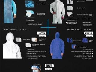 Rainco (Pvt) Ltd - DEFENDER Personal Protective Apparel